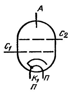 Схема соединения электродов лампы ГИ-33Б