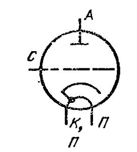 Схема соединения электродов лампы ГИ-7