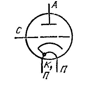 Схема соединения электродов лампы ГС-1Б