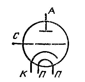 Схема соединения электродов лампы ГС-29Б