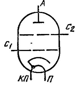 Схема соединения электродов лампы ГС-3