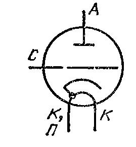 Схема соединения электродов лампы ГС-4В