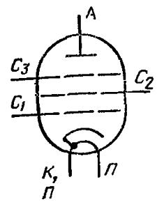 Схема соединения электродов лампы ГУ-71Б