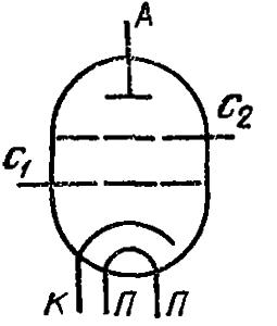 Схема соединения электродов лампы ГУ-73
