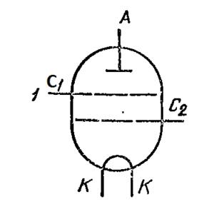 Схема соединения электродов лампы ГУ-75