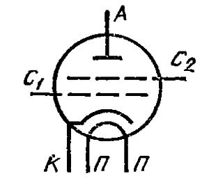 Схема соединения электродов лампы ГУ-78Б