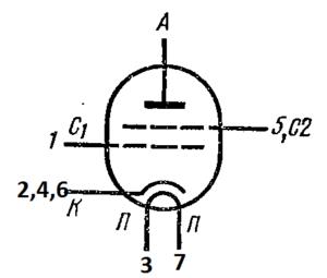 Схема соединения электродов лампы ГУ-82Б
