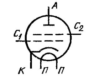 Схема соединения электродов лампы ГУ-86К