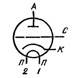 Схема соединения электродов лампы ГИ-48