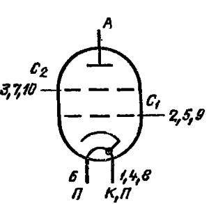Схема соединения электродов лампы ГМИ-21