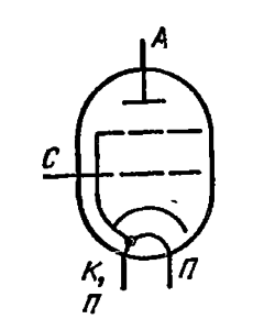 Схема соединения электродов лампы ГМИ-46Б