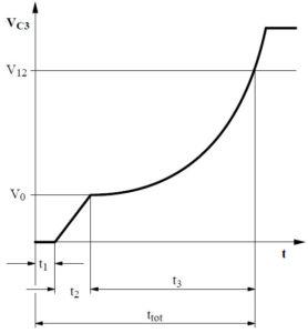 График плавного пуска микросхемы U211B2/B3