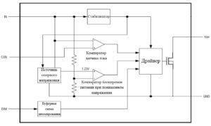 Блок-схема внутреннего устройства микросхемы PT4115