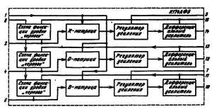 Структурная схема К174АФ5