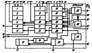 Структурная схема ИМС К174ХА17