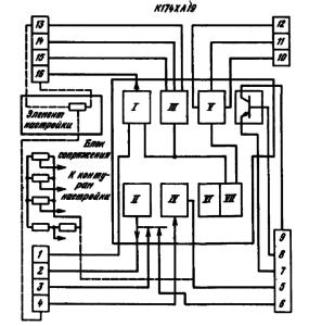 Структурная схема ИМС К174ХА19