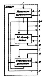 Структурная схема ИМС К174УР7