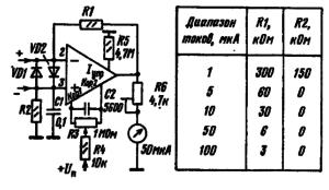 Принципиальная схема микроамперметра и таблица сопротивлений резисторов, определяющих пределы измерения тока