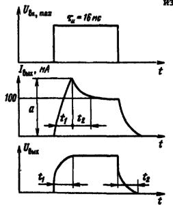 Форма напряжения на выходах стабилизатора при импульсном изменении входного напряжения: а - импульс напряжения на входе; б - пульс напряжения на выходе при С2 = 100 пФ; в - импульс напряжения на выходе при С2