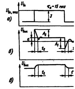 Форма напряжения на выходах стабилизатора при импульсном изменении входного напряжения: а - импульс напряжения на входе; б - пульс напряжения на выходе при С2 = 100 пФ; в - импульс напряжения на выходе при С2≥ 105 пФ