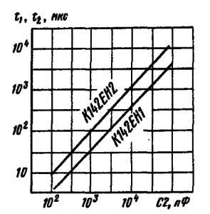 Зависимости времени установления выходного напряжения микросхем от емкости С2 в типовой схеме включения при импульсном изменении тока нагрузки
