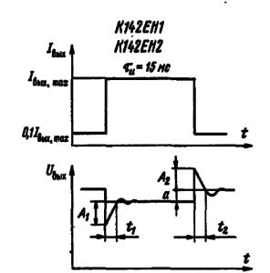 Форма напряжения на выходе стабилизатора (типовая схема включения) при импульсном изменении тока нагрузки