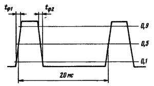 Форма выходного кадрового синхроимпульса