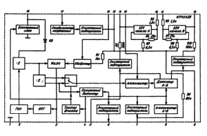 Функциональная схема ИМС К174ХА35
