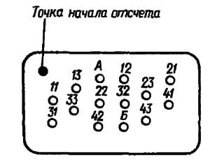 Маркировка выводов реле РЭС53