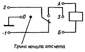 Электрическая схема реле РЭС55Б