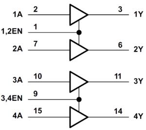 Логическая схема ИС L293D, L293DD