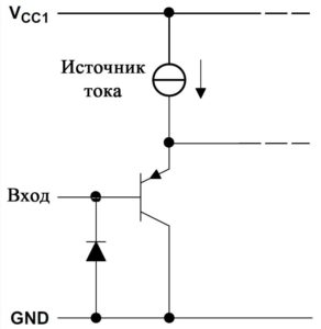 Рис. 3. Схема входов для ИС L293x