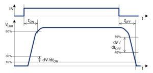Рисунок 7. График переключения резистивной нагрузки