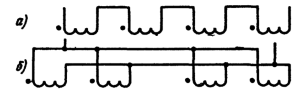 Рис. 5 Электрические схемы последовательного а) я параллельного б) соединения вторичных обмоток трансформатора