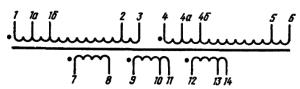 Рис. 3. Электрическая принципиальная схема трансформатора ТН12 -127/220-50.