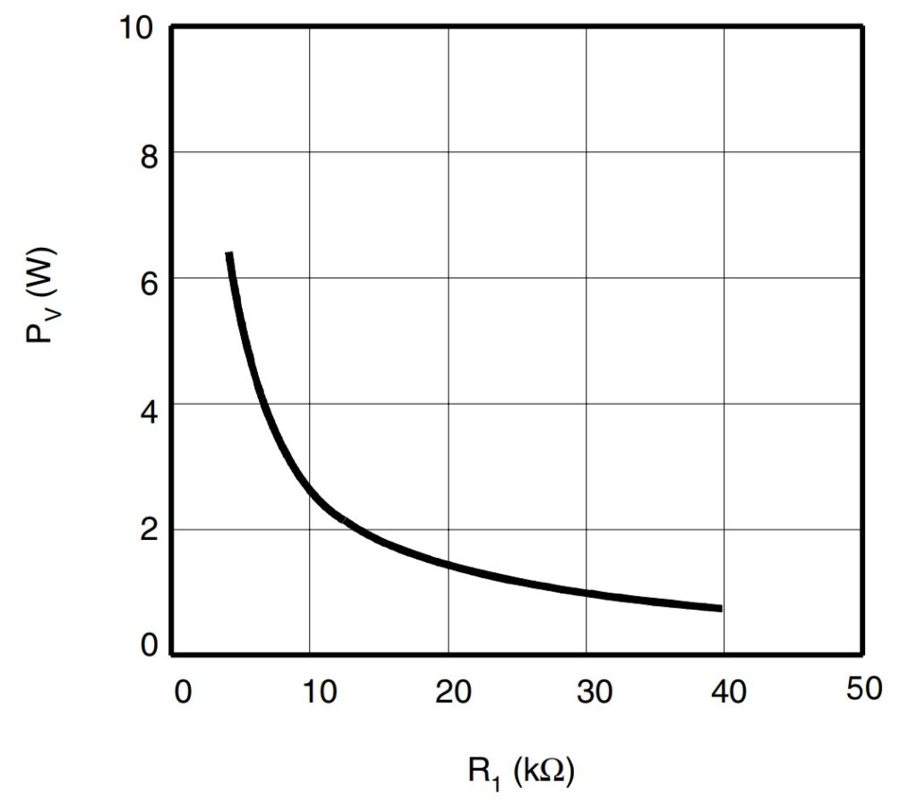 Рисунок 16. Мощность рассеиваемая на резисторе R1