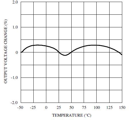 Температурная стабильность